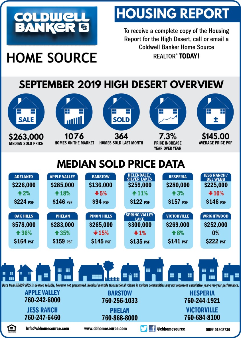 CBHS_Housing Report Oct19 (1)